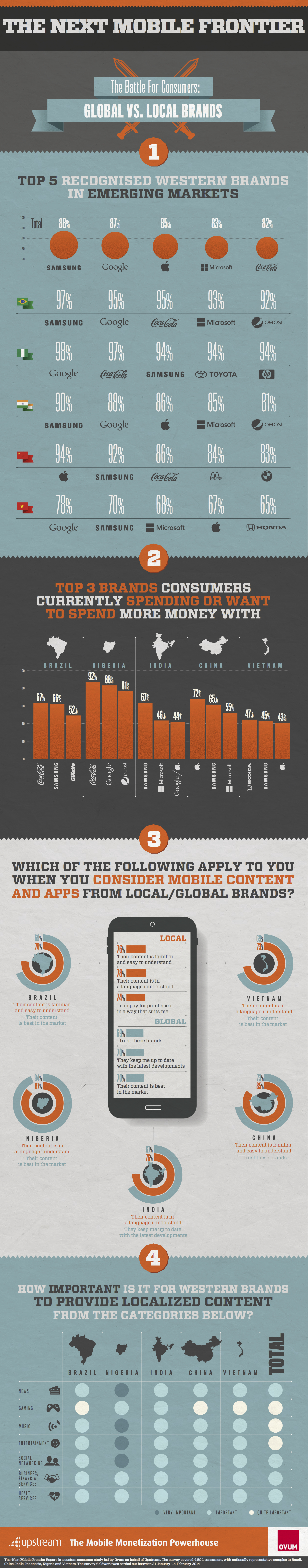 Infographic_local-global_2014 copy