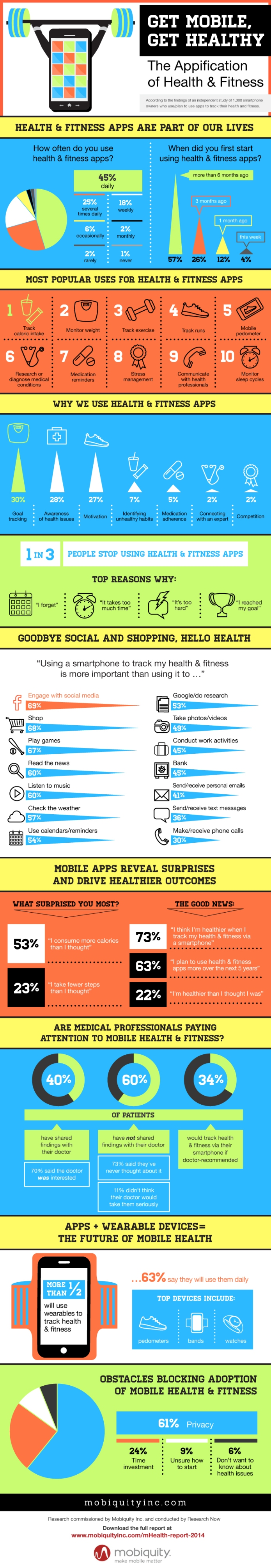 mobiquity_mhealth_final (1)