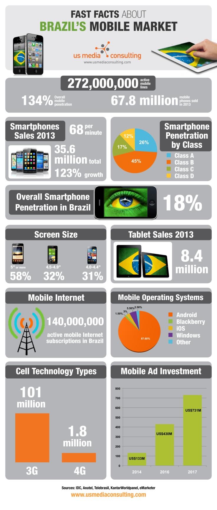 USMC_Infografia_ENG_1280