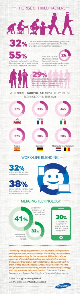 Work Life Blend infographicFINAL