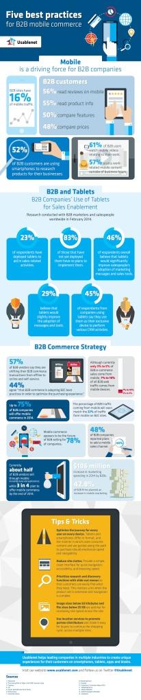 Usablenet_Infographic_B2B_Tablet