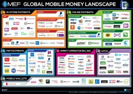 Mef_Global_Mobile_Money_Landscape