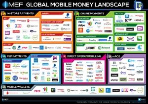 Mef_Global_Mobile_Money_Landscape