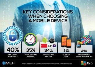 Consumer_Trust_info_Global
