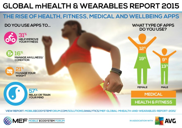 mhealth infograph